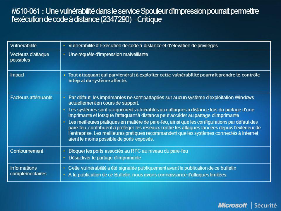 MS10-062 : Introduction et indices de gravité NuméroTitre Indice de gravité maximal Produits affectés MS10-062 Une vulnérabilité dans le codec MPEG-4 pourrait permettre l exécution de code à distance (975558) Critique Windows XP (Toutes les versions supportées) Windows Server 2003 SP2 Windows Server 2003 x64 SP2 Windows Vista (Toutes les versions supportées) Windows Server 2008 x86 et x64 (Toutes les versions supportées)