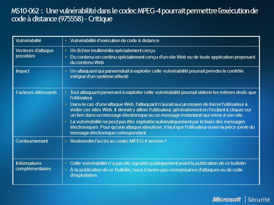 MS10-063 : Introduction et indices de gravité NuméroTitre Indice de gravité maximal Produits affectés MS10-063 Une vulnérabilité dans le processeur de scripts Unicode pourrait permettre l exécution de code à distance (2320113) Critique Windows XP (Toutes les versions supportées) Windows Server 2003 (Toutes les versions supportées) Windows Vista (Toutes les versions supportées) Windows Server 2008 (Toutes les versions supportées) Office XP SP3 Office 2003 SP3 Office 2007 SP2