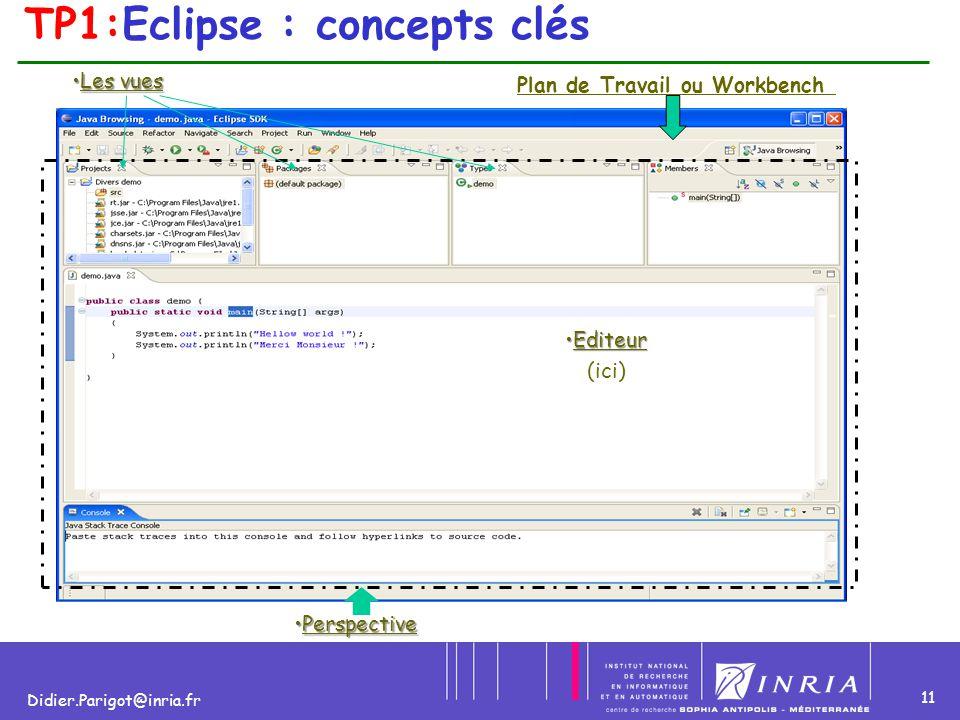 11 Didier.Parigot@inria.fr TP1:Eclipse : concepts clés Les vuesLes vues PerspectivePerspective Plan de Travail ou Workbench EditeurEditeur (ici)