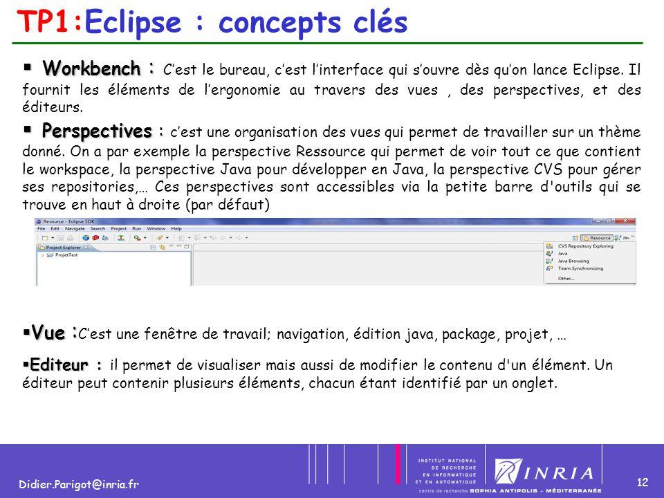 12 Didier.Parigot@inria.fr TP1:Eclipse : concepts clés  Workbench :  Workbench : C'est le bureau, c'est l'interface qui s'ouvre dès qu'on lance Ecli