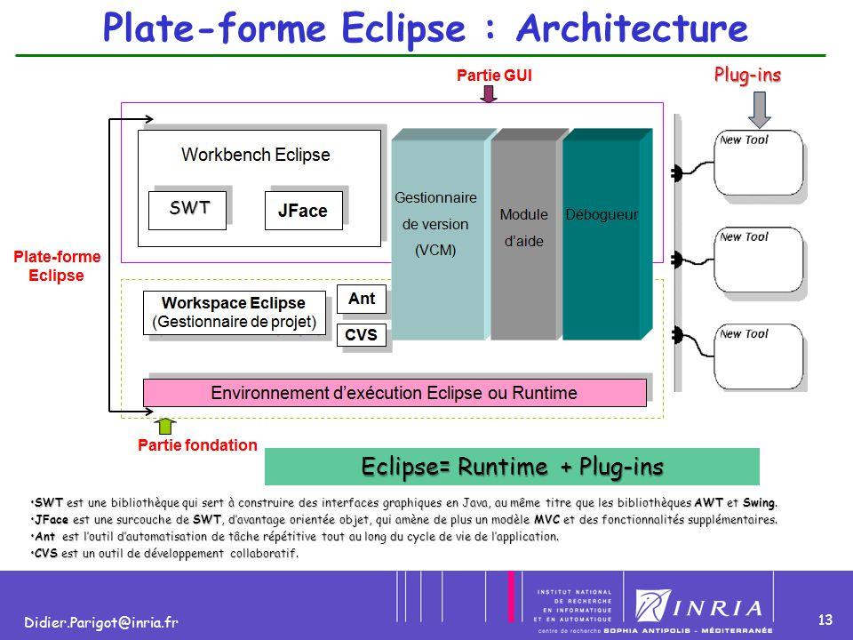 13 Didier.Parigot@inria.fr Plate-forme Eclipse : Architecture Plug-ins Eclipse= Runtime + Plug-ins SWT SWT est une bibliothèque qui sert à construire