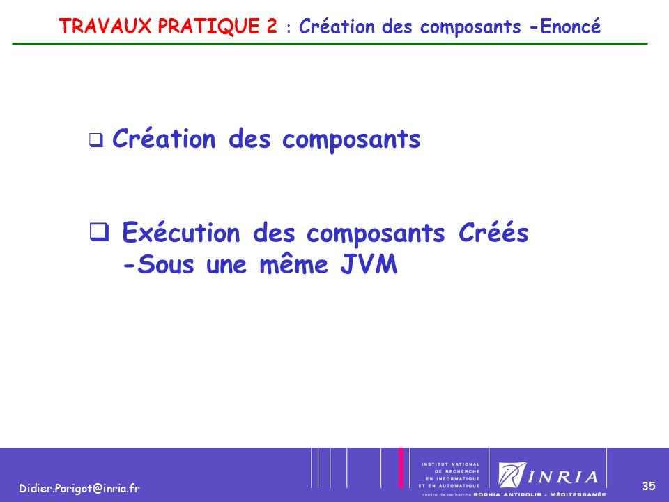 35 Didier.Parigot@inria.fr TRAVAUX PRATIQUE 2 : Création des composants -Enoncé   Création des composants   Exécution des composants Créés -Sous u