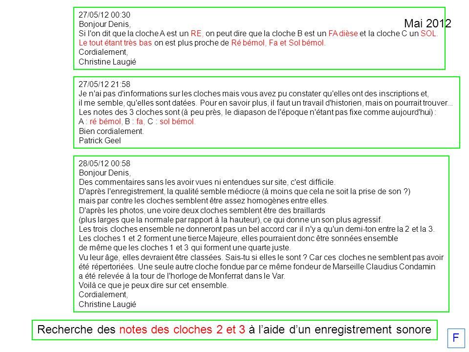 F 27/05/12 00:30 Bonjour Denis, Si l'on dit que la cloche A est un RE, on peut dire que la cloche B est un FA dièse et la cloche C un SOL. Le tout éta