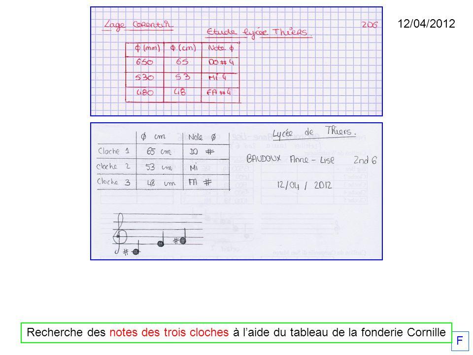 F 12/04/2012 Recherche des notes des trois cloches à l'aide du tableau de la fonderie Cornille