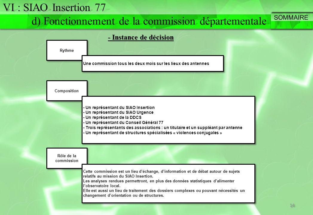 Rythme Une commission tous les deux mois sur les lieux des antennes Composition - Un représentant du SIAO Insertion - Un représentant du SIAO Urgence