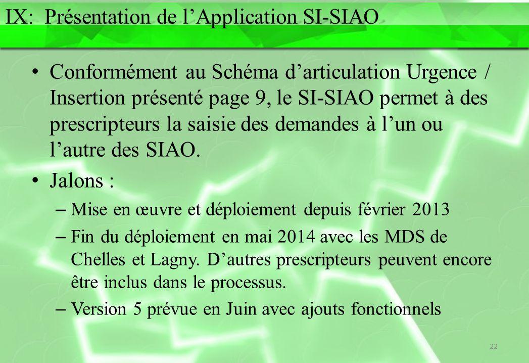 Conformément au Schéma d'articulation Urgence / Insertion présenté page 9, le SI-SIAO permet à des prescripteurs la saisie des demandes à l'un ou l'au