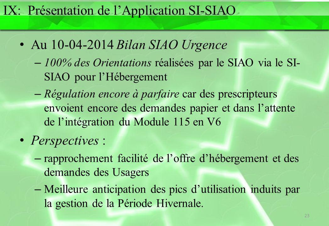 Au 10-04-2014 Bilan SIAO Urgence – 100% des Orientations réalisées par le SIAO via le SI- SIAO pour l'Hébergement – Régulation encore à parfaire car des prescripteurs envoient encore des demandes papier et dans l'attente de l'intégration du Module 115 en V6 Perspectives : – rapprochement facilité de l'offre d'hébergement et des demandes des Usagers – Meilleure anticipation des pics d'utilisation induits par la gestion de la Période Hivernale.