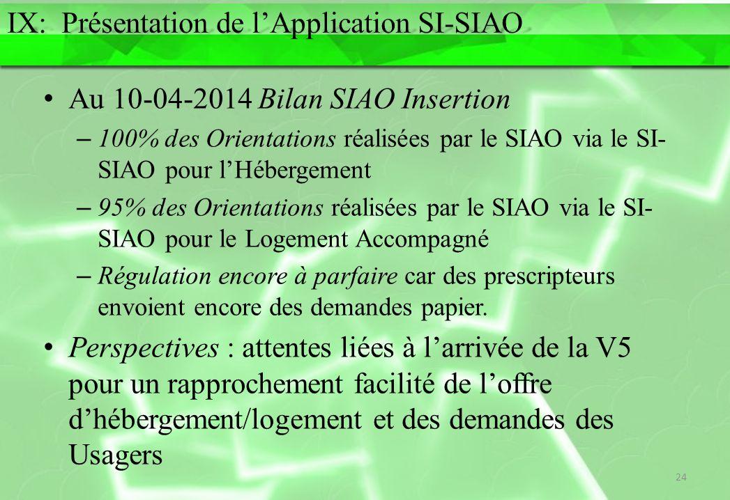 Au 10-04-2014 Bilan SIAO Insertion – 100% des Orientations réalisées par le SIAO via le SI- SIAO pour l'Hébergement – 95% des Orientations réalisées par le SIAO via le SI- SIAO pour le Logement Accompagné – Régulation encore à parfaire car des prescripteurs envoient encore des demandes papier.