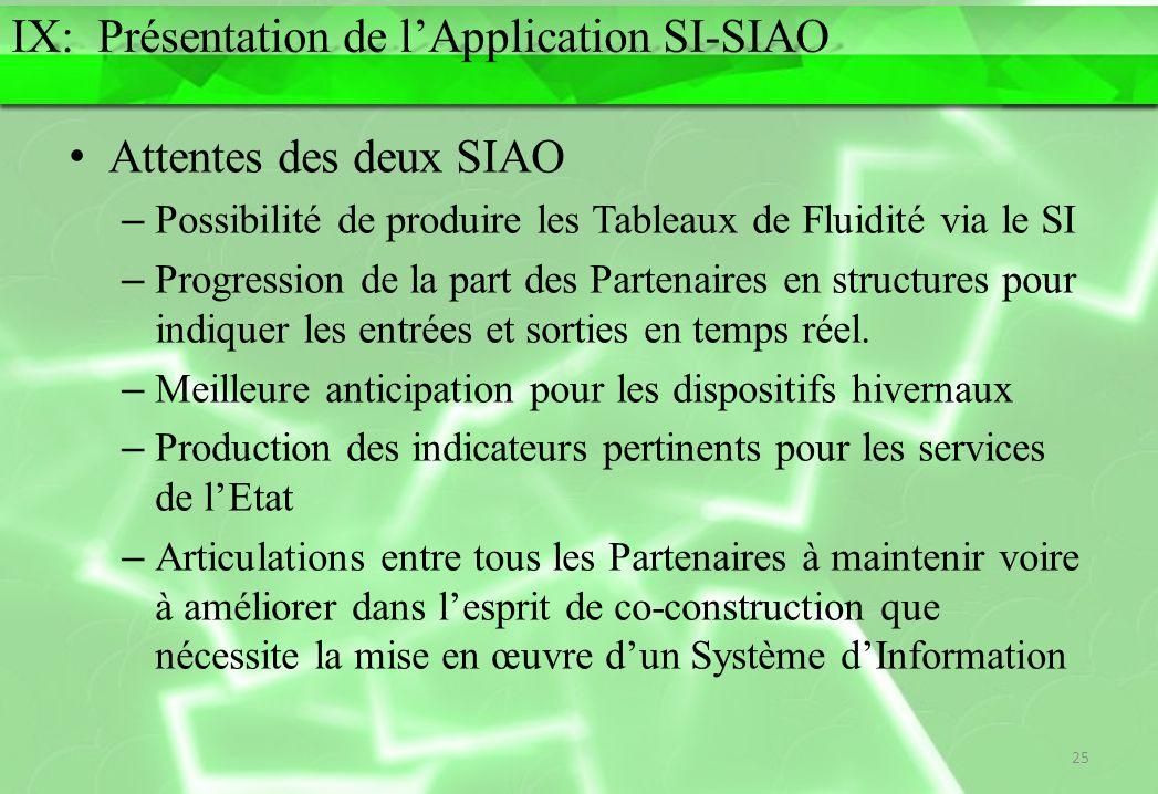 Attentes des deux SIAO – Possibilité de produire les Tableaux de Fluidité via le SI – Progression de la part des Partenaires en structures pour indiqu