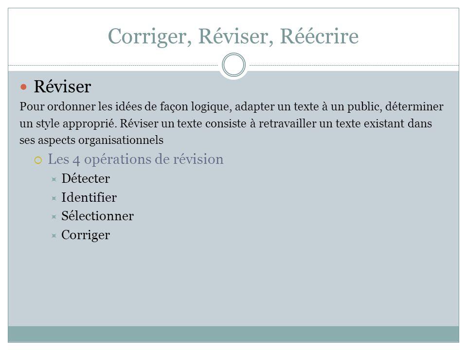 Corriger, Réviser, Réécrire Réviser Pour ordonner les idées de façon logique, adapter un texte à un public, déterminer un style approprié.