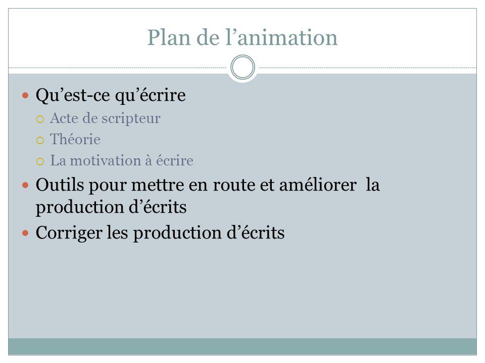 Plan de l'animation Qu'est-ce qu'écrire  Acte de scripteur  Théorie  La motivation à écrire Outils pour mettre en route et améliorer la production