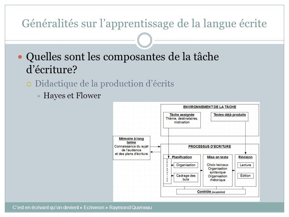 Généralités sur l'apprentissage de la langue écrite C'est en écrivant qu'on devient « Ecriveron » Raymond Queneau Quelles sont les composantes de la tâche d'écriture.