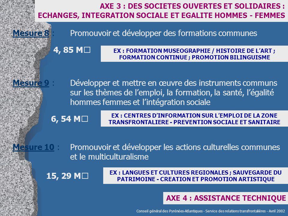 Conseil général des Pyrénées-Atlantiques - Service des relations transfrontalières - Avril 2002 Mesure 9 : Développer et mettre en œuvre des instruments communs sur les thèmes de l'emploi, la formation, la santé, l'égalité hommes femmes et l'intégration sociale AXE 3 : DES SOCIETES OUVERTES ET SOLIDAIRES : ECHANGES, INTEGRATION SOCIALE ET EGALITE HOMMES - FEMMES Mesure 8 : Promouvoir et développer des formations communes Mesure 10 : Promouvoir et développer les actions culturelles communes et le multiculturalisme EX : FORMATION MUSEOGRAPHIE / HISTOIRE DE L'ART ; FORMATION CONTINUE ; PROMOTION BILINGUISME EX : CENTRES D'INFORMATION SUR L'EMPLOI DE LA ZONE TRANSFRONTALIERE - PREVENTION SOCIALE ET SANITAIRE EX : LANGUES ET CULTURES REGIONALES ; SAUVEGARDE DU PATRIMOINE - CREATION ET PROMOTION ARTISTIQUE 4, 85 M€ 6, 54 M€ 15, 29 M€ AXE 4 : ASSISTANCE TECHNIQUE