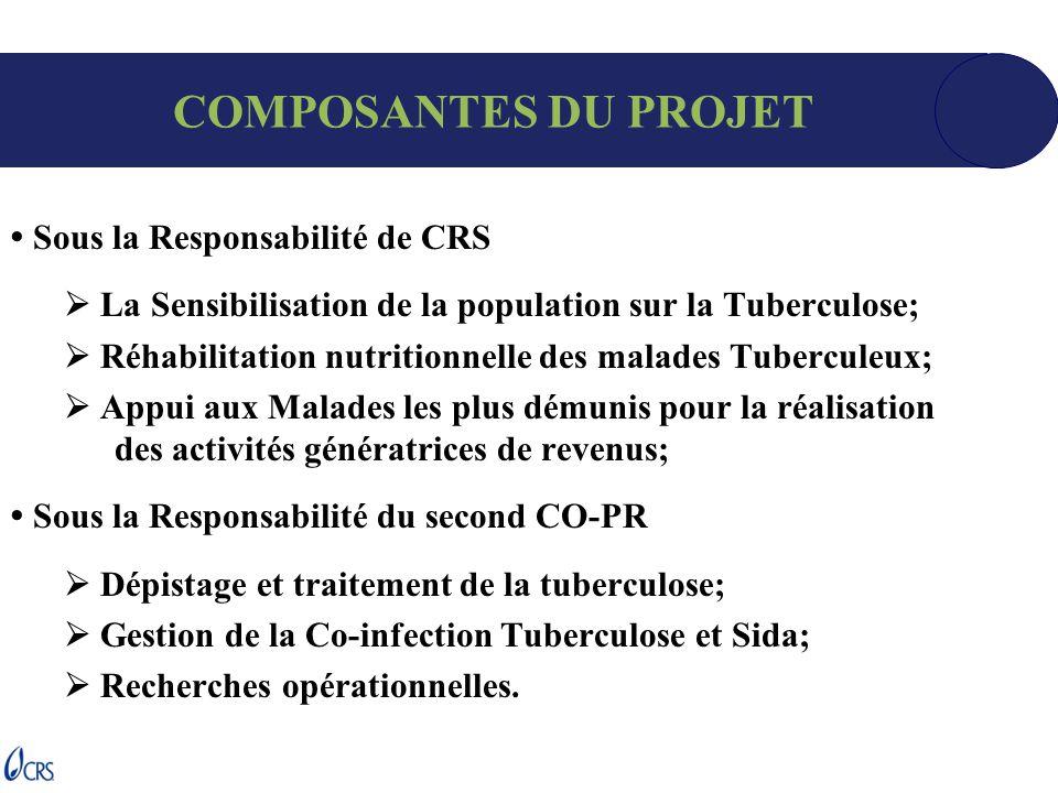 Sous la Responsabilité de CRS  La Sensibilisation de la population sur la Tuberculose;  Réhabilitation nutritionnelle des malades Tuberculeux;  Appui aux Malades les plus démunis pour la réalisation des activités génératrices de revenus; Sous la Responsabilité du second CO-PR  Dépistage et traitement de la tuberculose;  Gestion de la Co-infection Tuberculose et Sida;  Recherches opérationnelles.