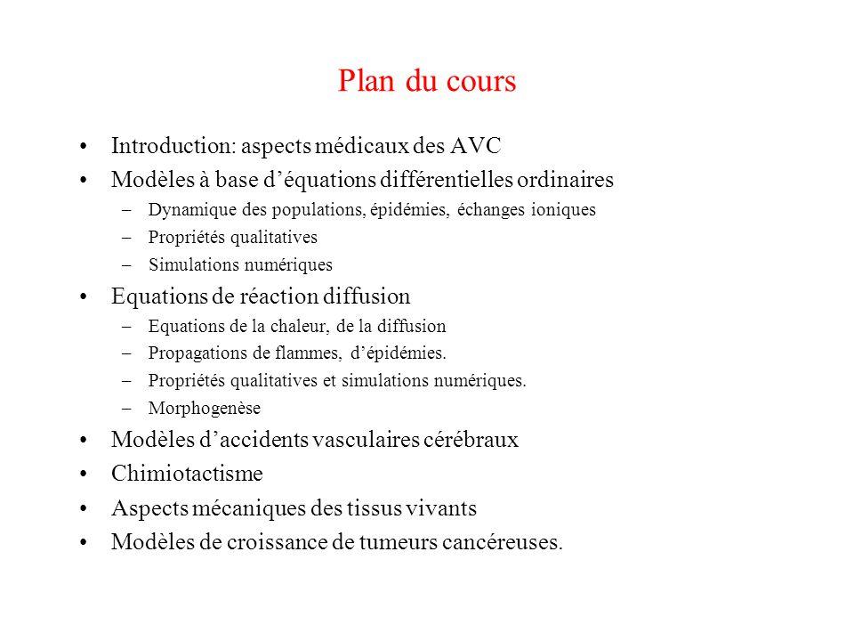 Plan du cours Introduction: aspects médicaux des AVC Modèles à base d'équations différentielles ordinaires –Dynamique des populations, épidémies, écha