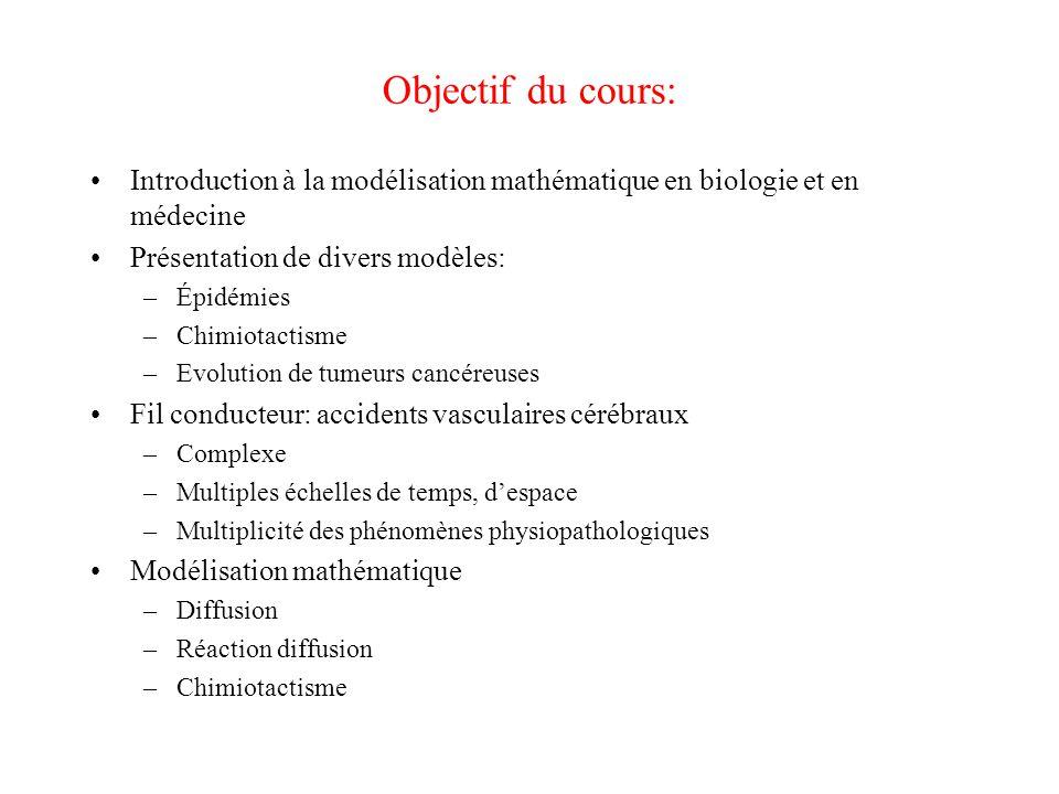 Objectif du cours: Introduction à la modélisation mathématique en biologie et en médecine Présentation de divers modèles: –Épidémies –Chimiotactisme –