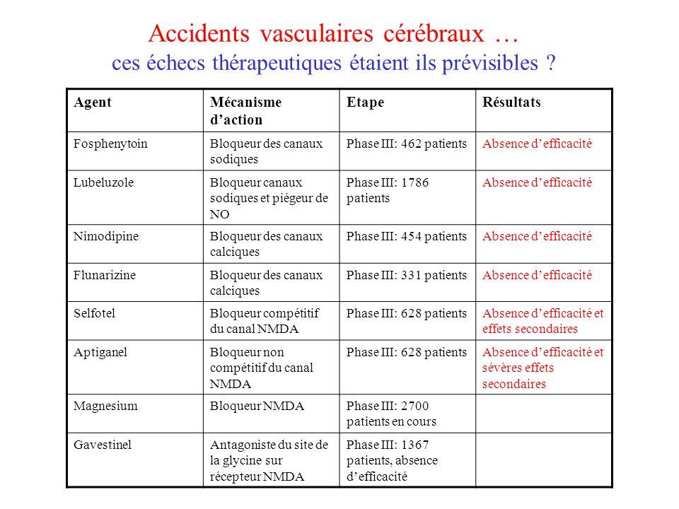 Accidents vasculaires cérébraux … une grande variété de phénomènes