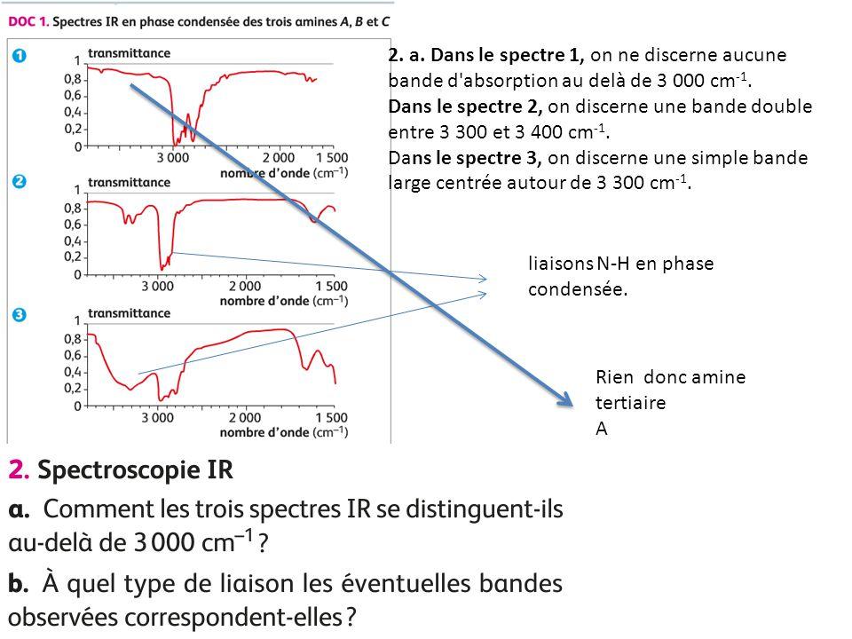 2. a. Dans le spectre 1, on ne discerne aucune bande d'absorption au delà de 3 000 cm -1. Dans le spectre 2, on discerne une bande double entre 3 300