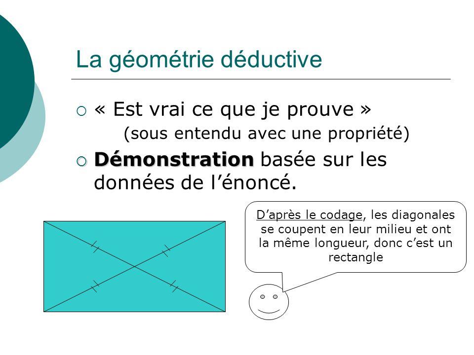 La géométrie déductive  « Est vrai ce que je prouve » (sous entendu avec une propriété)  Démonstration  Démonstration basée sur les données de l'én