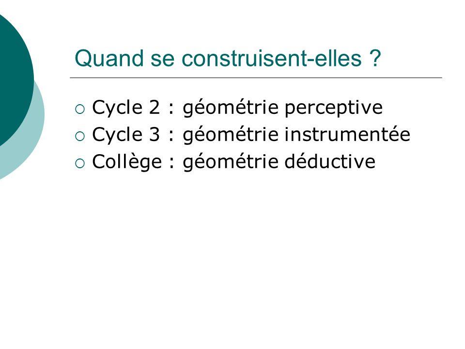 Quand se construisent-elles ?  Cycle 2 : géométrie perceptive  Cycle 3 : géométrie instrumentée  Collège : géométrie déductive