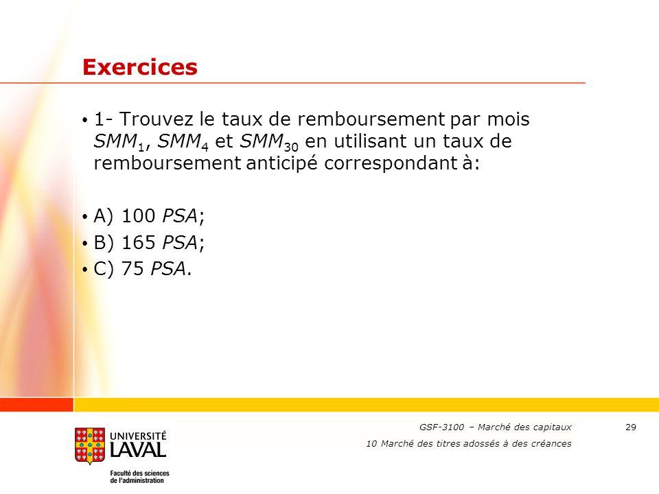 www.ulaval.ca 29 Exercices 1- Trouvez le taux de remboursement par mois SMM 1, SMM 4 et SMM 30 en utilisant un taux de remboursement anticipé correspo