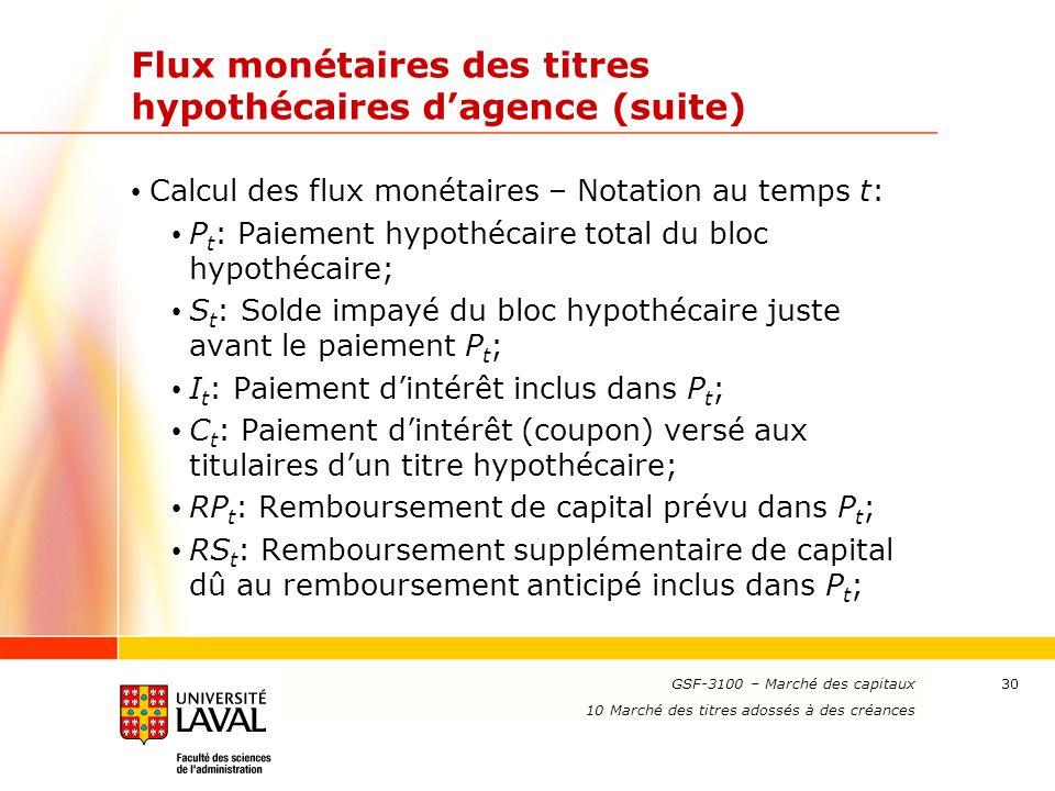 www.ulaval.ca 30 Flux monétaires des titres hypothécaires d'agence (suite) Calcul des flux monétaires – Notation au temps t: P t : Paiement hypothécai