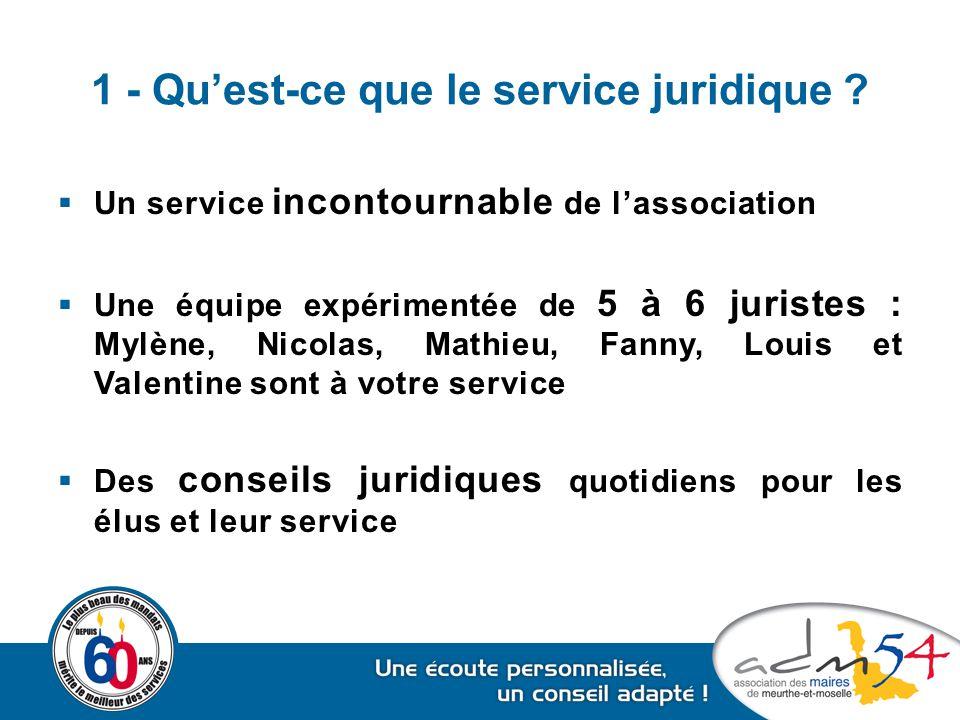 1 - Qu'est-ce que le service juridique ?  Un service incontournable de l'association  Une équipe expérimentée de 5 à 6 juristes : Mylène, Nicolas, M