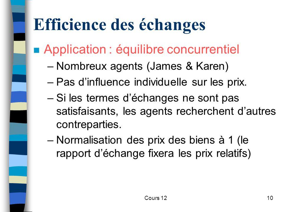 Cours 1210 Efficience des échanges n Application : équilibre concurrentiel –Nombreux agents (James & Karen) –Pas d'influence individuelle sur les prix
