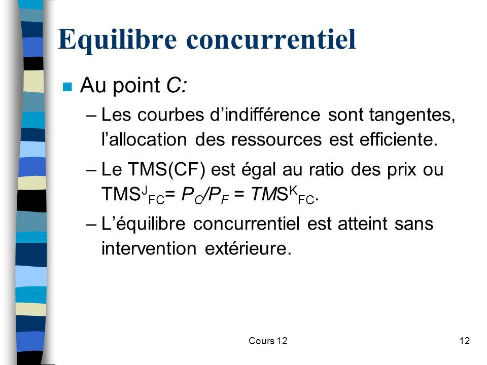 Cours 1212 Equilibre concurrentiel n Au point C: –Les courbes d'indifférence sont tangentes, l'allocation des ressources est efficiente. –Le TMS(CF) e
