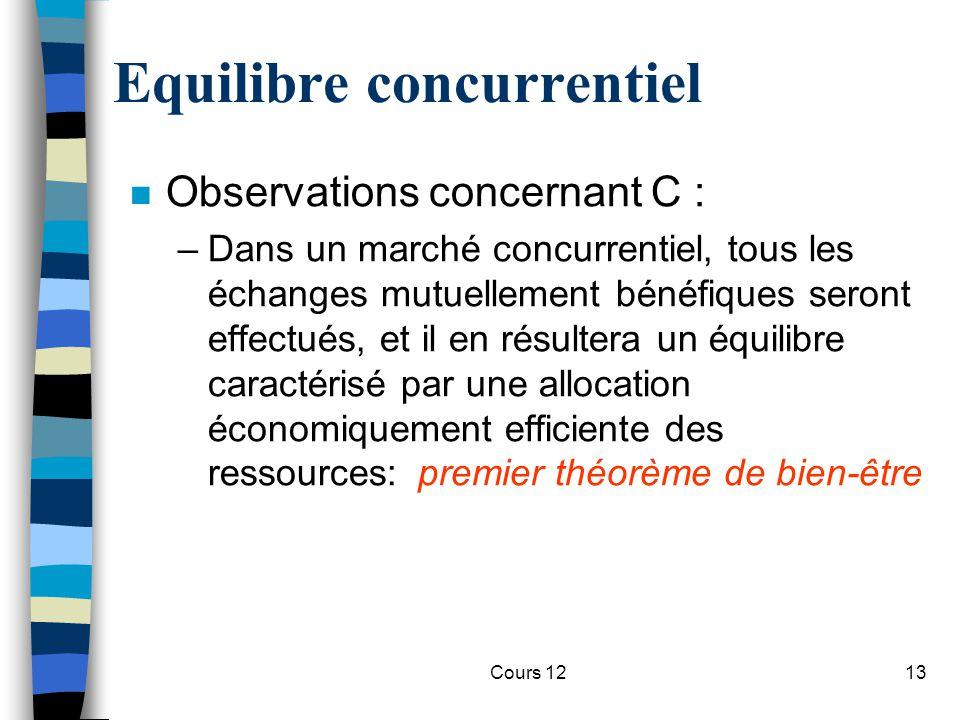 Cours 1213 Equilibre concurrentiel n Observations concernant C : –Dans un marché concurrentiel, tous les échanges mutuellement bénéfiques seront effec