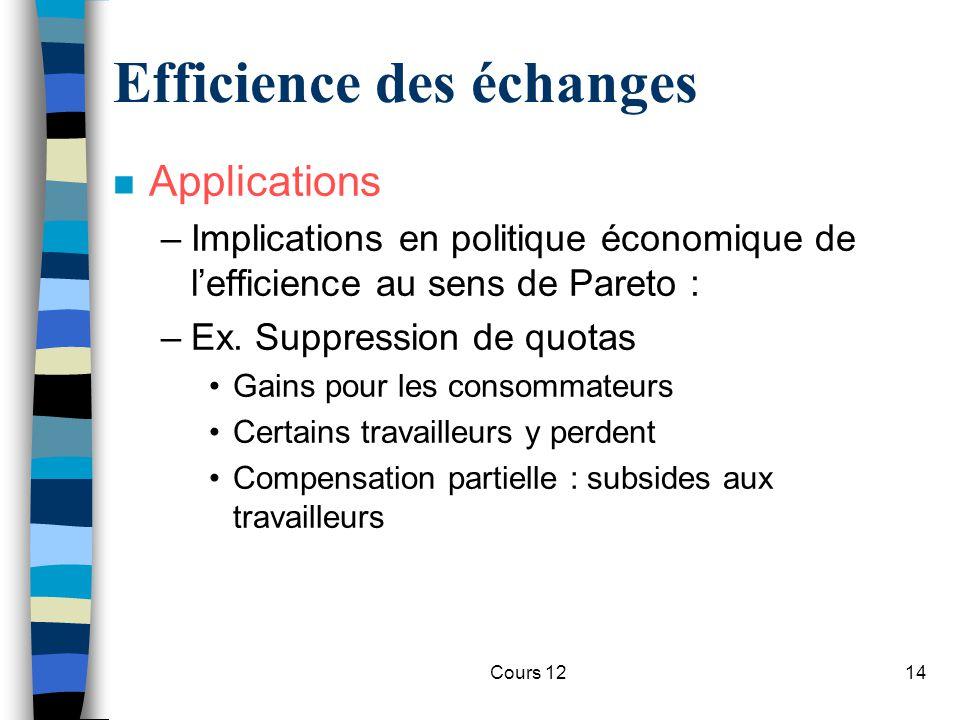 Cours 1214 Efficience des échanges n Applications –Implications en politique économique de l'efficience au sens de Pareto : –Ex. Suppression de quotas