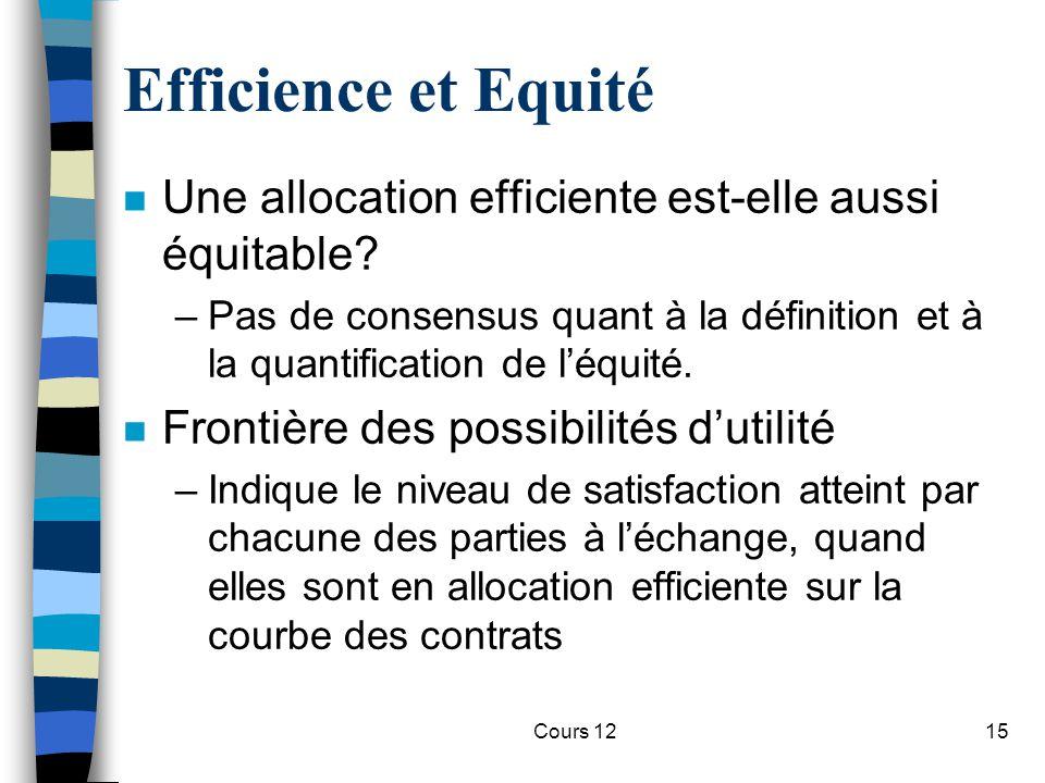 Cours 1215 Efficience et Equité n Une allocation efficiente est-elle aussi équitable? –Pas de consensus quant à la définition et à la quantification d