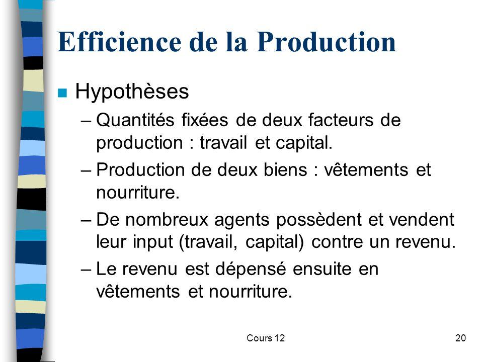 Cours 1220 Efficience de la Production n Hypothèses –Quantités fixées de deux facteurs de production : travail et capital. –Production de deux biens :