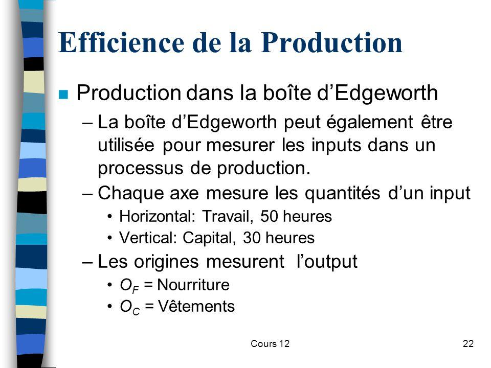 Cours 1222 Efficience de la Production n Production dans la boîte d'Edgeworth –La boîte d'Edgeworth peut également être utilisée pour mesurer les inpu