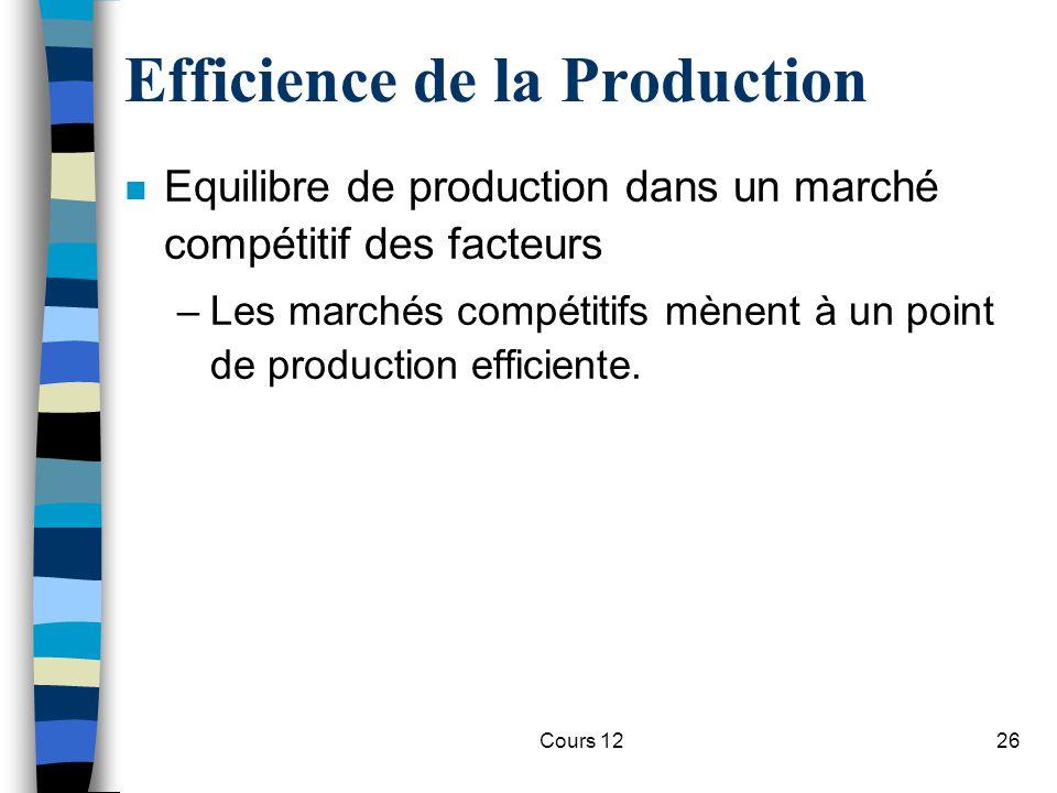 Cours 1226 Efficience de la Production n Equilibre de production dans un marché compétitif des facteurs –Les marchés compétitifs mènent à un point de