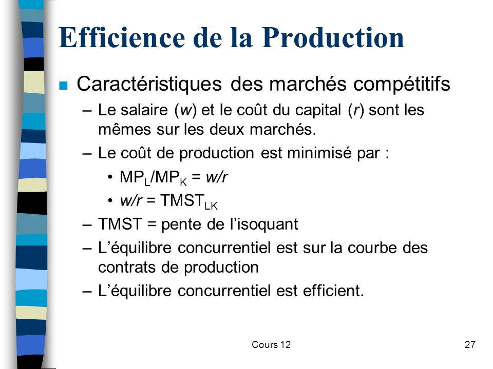 Cours 1227 Efficience de la Production n Caractéristiques des marchés compétitifs –Le salaire (w) et le coût du capital (r) sont les mêmes sur les deu