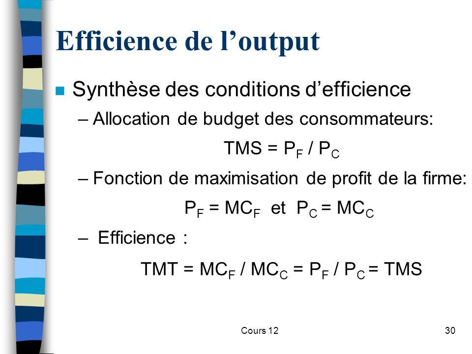 Cours 1230 Efficience de l'output n Synthèse des conditions d'efficience –Allocation de budget des consommateurs: TMS = P F / P C –Fonction de maximis
