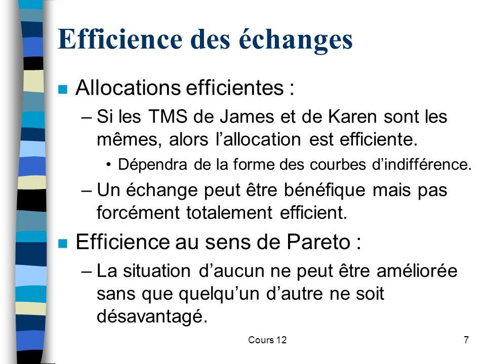 Cours 127 Efficience des échanges n Allocations efficientes : –Si les TMS de James et de Karen sont les mêmes, alors l'allocation est efficiente. Dépe