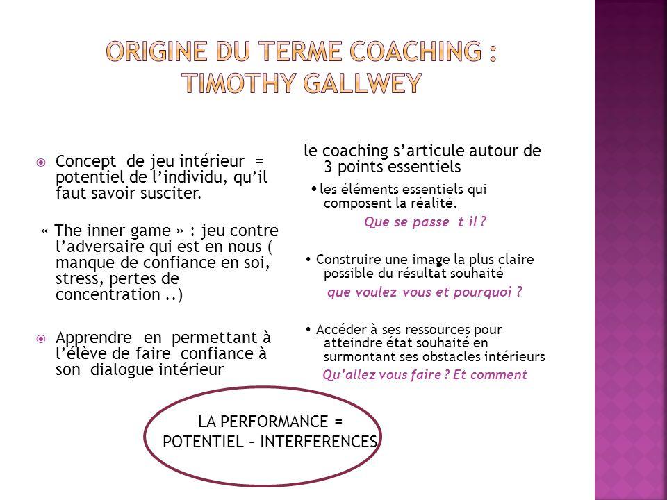 le coaching s'articule autour de 3 points essentiels les éléments essentiels qui composent la réalité. Que se passe t il ? Construire une image la plu