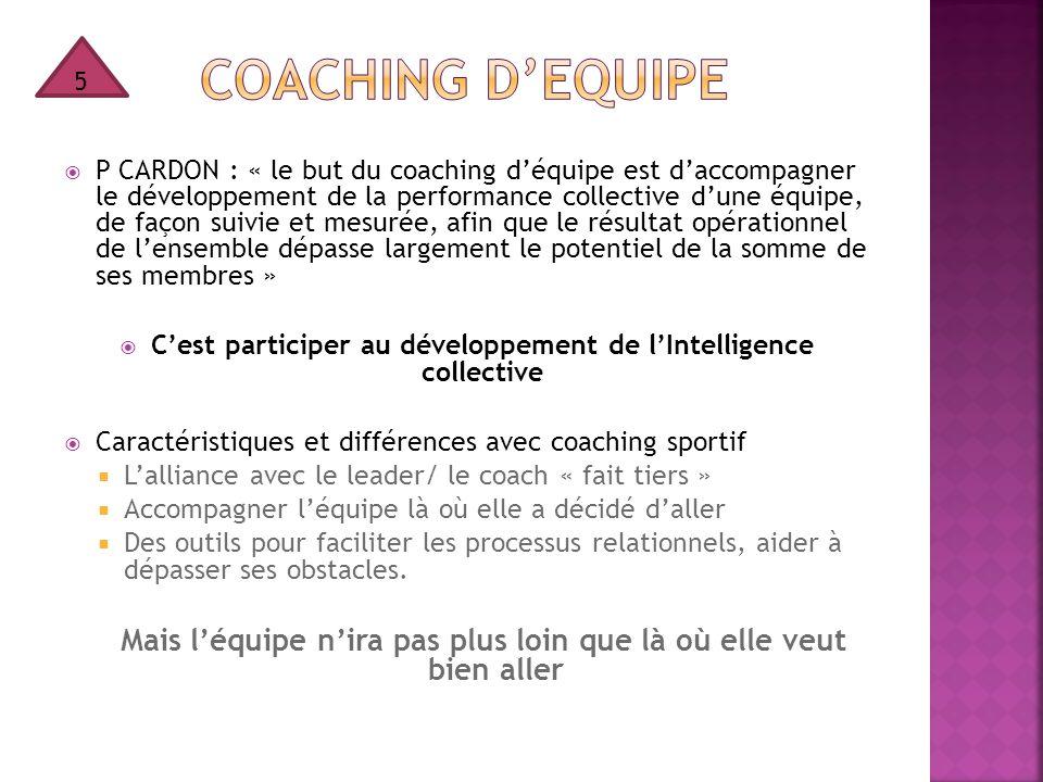  P CARDON : « le but du coaching d'équipe est d'accompagner le développement de la performance collective d'une équipe, de façon suivie et mesurée, a