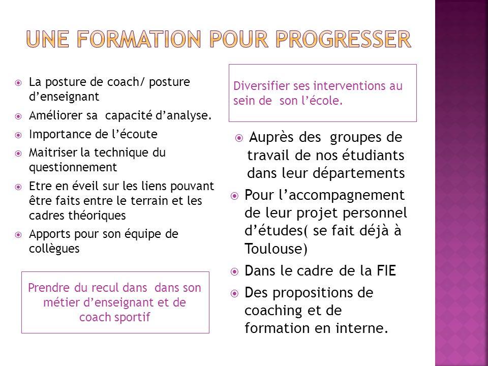 Prendre du recul dans dans son métier d'enseignant et de coach sportif Diversifier ses interventions au sein de son l'école.  La posture de coach/ po