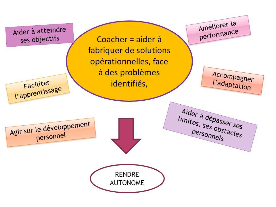 Faciliter l'apprentissage Améliorer la performance Agir sur le développement personnel Accompagner l'adaptation Coacher = aider à fabriquer de solutio