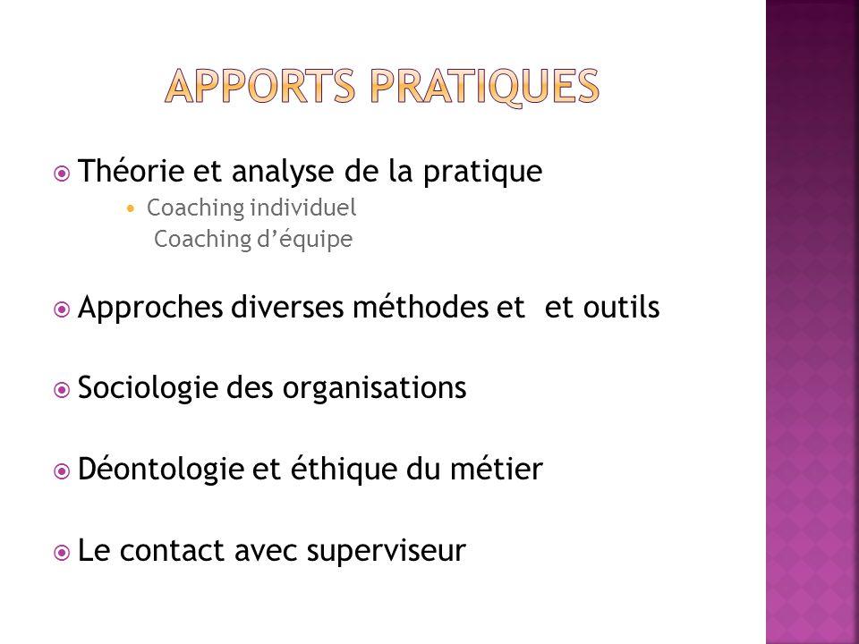  Théorie et analyse de la pratique Coaching individuel Coaching d'équipe  Approches diverses méthodes et et outils  Sociologie des organisations 