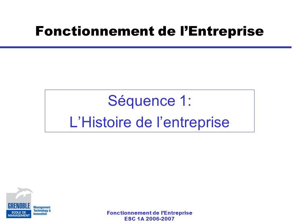 Fonctionnement de l'Entreprise ESC 1A 2006-2007 Fonctionnement de l'Entreprise Séquence 1: L'Histoire de l'entreprise