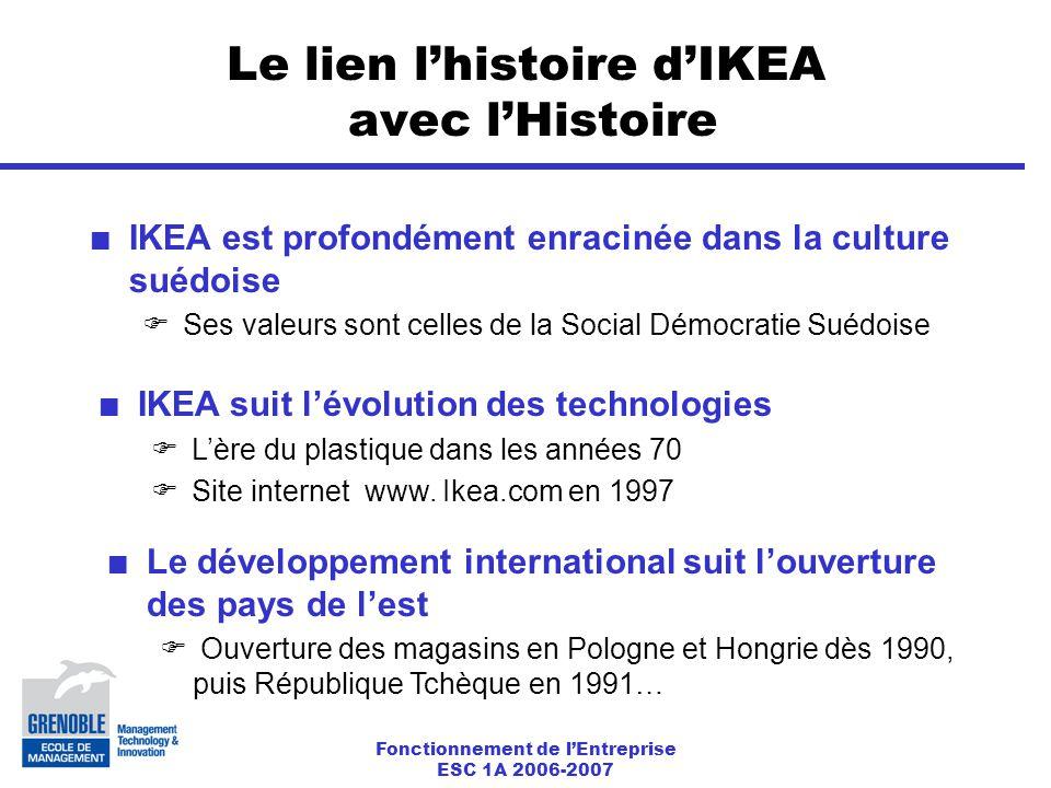 Fonctionnement de l'Entreprise ESC 1A 2006-2007 Le lien l'histoire d'IKEA avec l'Histoire IKEA est profondément enracinée dans la culture suédoise  Ses valeurs sont celles de la Social Démocratie Suédoise IKEA suit l'évolution des technologies  L'ère du plastique dans les années 70  Site internet www.
