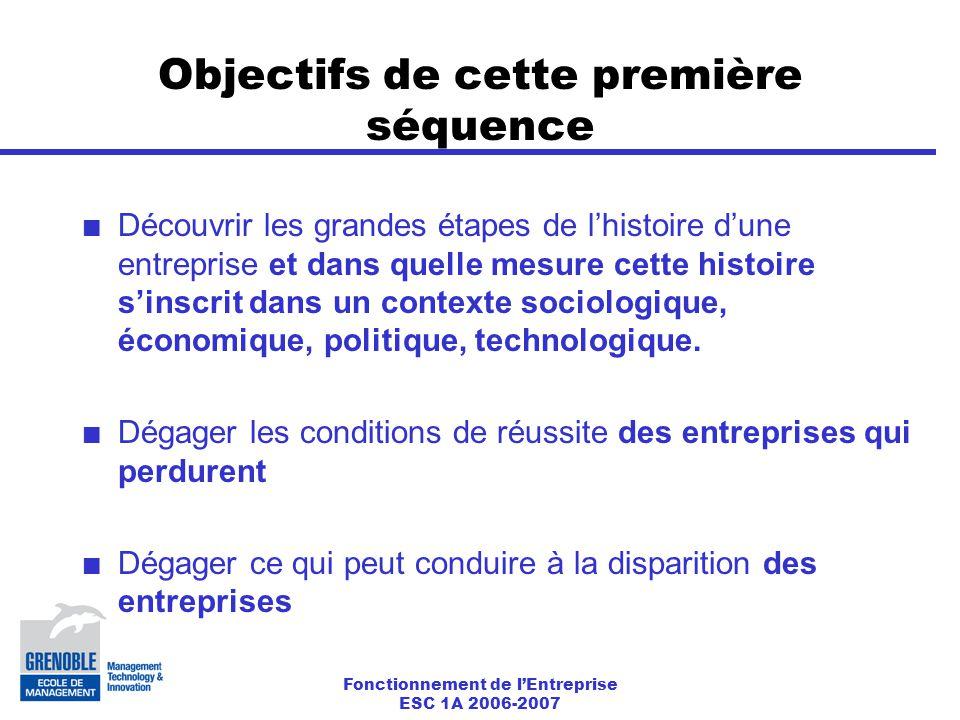 Fonctionnement de l'Entreprise ESC 1A 2006-2007 Objectifs de cette première séquence Découvrir les grandes étapes de l'histoire d'une entreprise et dans quelle mesure cette histoire s'inscrit dans un contexte sociologique, économique, politique, technologique.