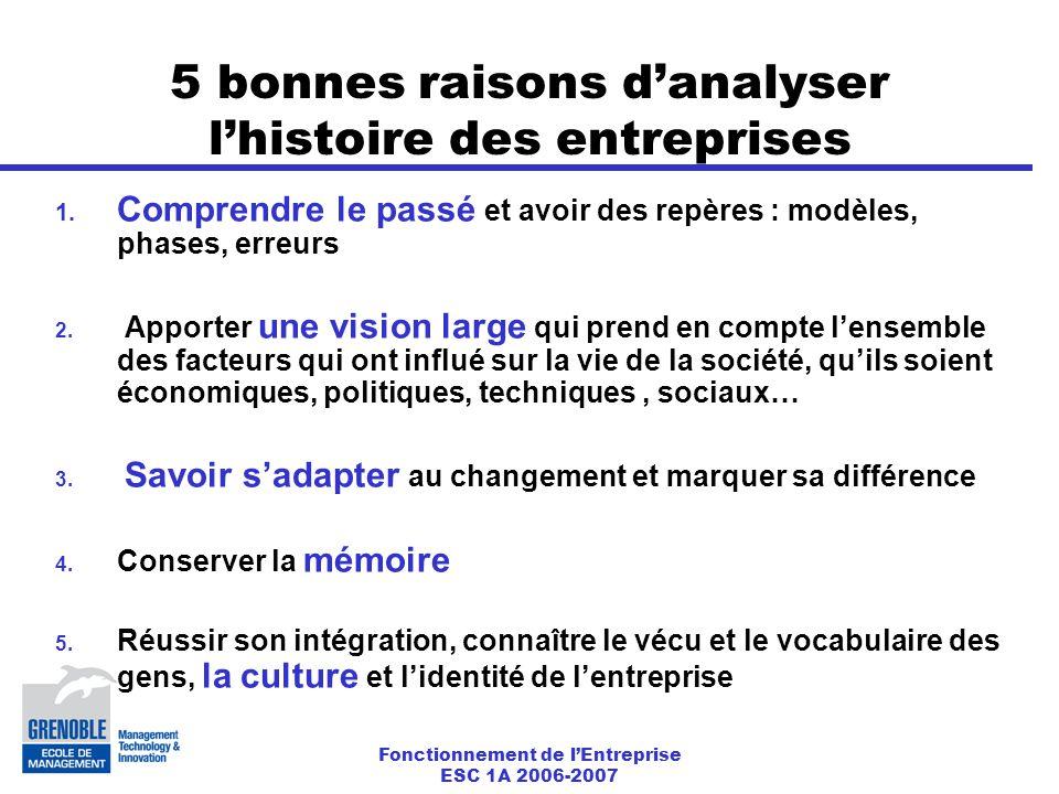 Fonctionnement de l'Entreprise ESC 1A 2006-2007 5 bonnes raisons d'analyser l'histoire des entreprises 1.