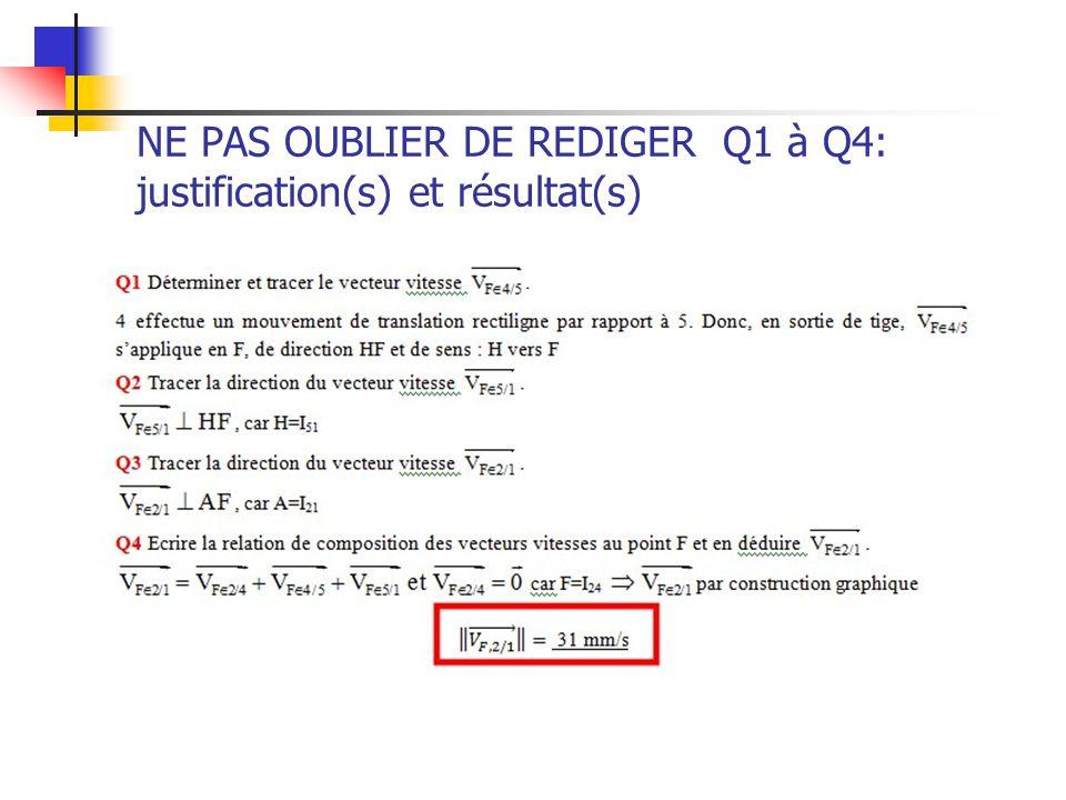NE PAS OUBLIER DE REDIGER Q1 à Q4: justification(s) et résultat(s)