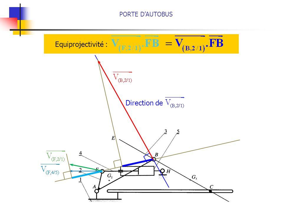 Equiprojectivité : PORTE D'AUTOBUS Direction de Pascal Cartron