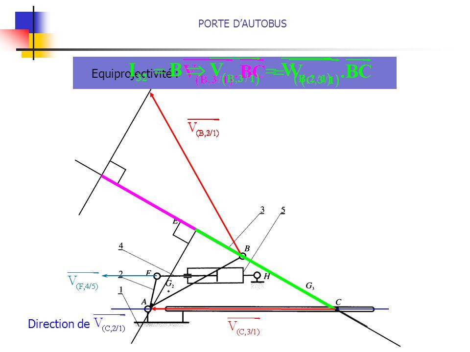 NE PAS OUBLIER DE REDIGER Q5 et Q6: justification(s) et résultat(s)